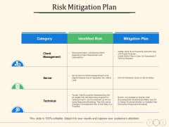 Risk Mitigation Plan Ppt PowerPoint Presentation Infographics Visuals