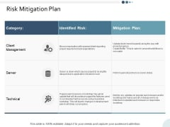 Risk Mitigation Plan Ppt PowerPoint Presentation Portfolio Background Designs