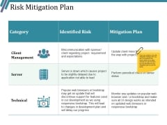 Risk Mitigation Plan Ppt PowerPoint Presentation Professional Examples