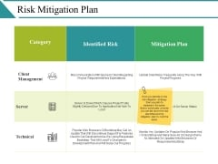 Risk Mitigation Plan Ppt PowerPoint Presentation Show Structure
