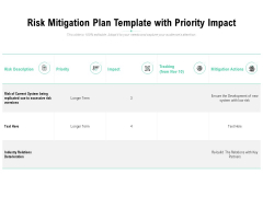 Risk Mitigation Plan Template With Priority Impact Ppt PowerPoint Presentation Show Graphics Pictures