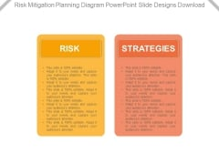 Risk Mitigation Planning Diagram Powerpoint Slide Designs Download