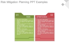 Risk Mitigation Planning Ppt Examples