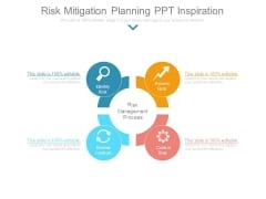 Risk Mitigation Planning Ppt Inspiration