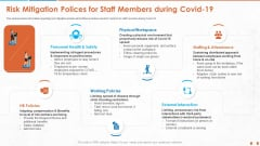Risk Mitigation Polices For Staff Members During Covid 19 Summary PDF