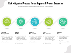 Risk Mitigation Process For An Improved Project Execution Ppt PowerPoint Presentation Ideas Layouts PDF