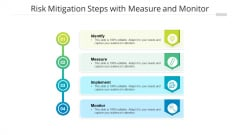 Risk Mitigation Steps With Measure And Monitor Ppt PowerPoint Presentation File Influencers PDF