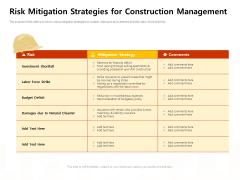 Risk Mitigation Strategies For Construction Management Work Ppt Infographic Template Maker PDF