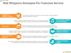 Risk Mitigation Strategies For Customer Service Ppt PowerPoint Presentation Outline Demonstration
