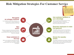 Risk Mitigation Strategies For Customer Service Ppt PowerPoint Presentation Professional Slides