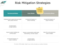 Risk Mitigation Strategies Ppt PowerPoint Presentation File Graphics Download