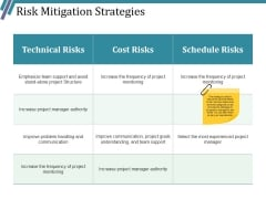 Risk Mitigation Strategies Ppt PowerPoint Presentation File Slide Portrait