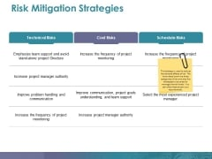 Risk Mitigation Strategies Ppt PowerPoint Presentation Pictures Gridlines