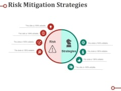Risk Mitigation Strategies Ppt PowerPoint Presentation Professional Demonstration
