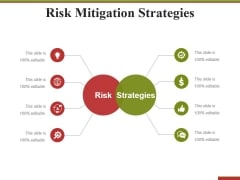 Risk Mitigation Strategies Ppt PowerPoint Presentation Show Pictures