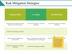 Risk Mitigation Strategies Ppt PowerPoint Presentation Show Summary