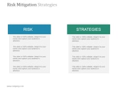 Risk Mitigation Strategies Ppt PowerPoint Presentation Styles