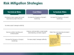 Risk Mitigation Strategies Ppt PowerPoint Presentation Styles Visual Aids