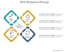 Risk Mitigation Strategy Ppt PowerPoint Presentation Information