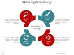 Risk Mitigation Strategy Ppt PowerPoint Presentation Templates