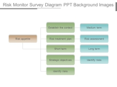Risk Monitor Survey Diagram Ppt Background Images