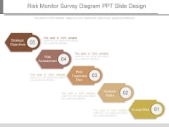 Risk Monitor Survey Diagram Ppt Slide Design