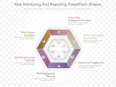 Risk Monitoring And Reporting Powerpoint Shapes