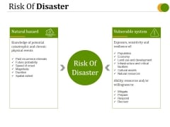 Risk Of Disaster Ppt PowerPoint Presentation Portfolio