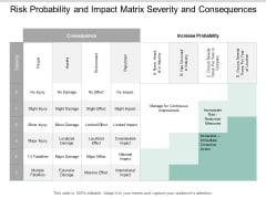 Risk Probability And Impact Matrix Severity And Consequences Ppt PowerPoint Presentation Layouts Clipart
