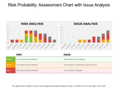 Risk Probability Assessment Chart With Issue Analysis Ppt PowerPoint Presentation Inspiration Files