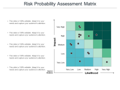 Risk Probability Assessment Matrix Ppt PowerPoint Presentation Infographics Samples