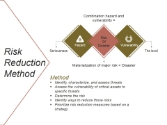 Risk Reduction Method Ppt PowerPoint Presentation Icon