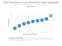 Risk Resistance Level Powerpoint Slide Inspiration