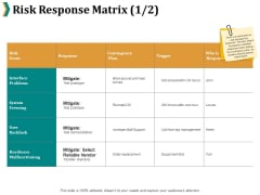 Risk Response Matrix Interface Problems Ppt PowerPoint Presentation Layouts Images