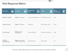 Risk Response Matrix Ppt PowerPoint Presentation Icon Example Introduction