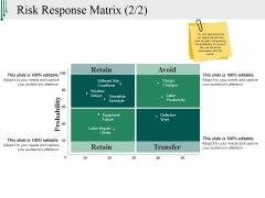 Risk Response Matrix Ppt PowerPoint Presentation Ideas Summary