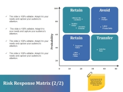 Risk Response Matrix Ppt PowerPoint Presentation Infographic Template Styles