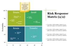 Risk Response Matrix Ppt PowerPoint Presentation Inspiration Example Topics