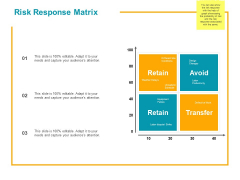 Risk Response Matrix Ppt PowerPoint Presentation Layouts Clipart Images