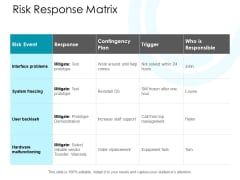 Risk Response Matrix Ppt PowerPoint Presentation Layouts Diagrams