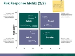 Risk Response Matrix Ppt PowerPoint Presentation Pictures Designs Download