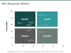 Risk Response Matrix Ppt PowerPoint Presentation Professional Outline