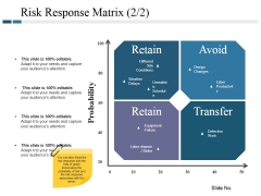 Risk Response Matrix Ppt PowerPoint Presentation Styles Background Images