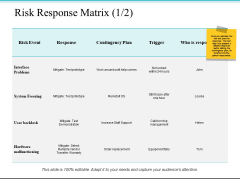 Risk Response Matrix Response Ppt PowerPoint Presentation Show Templates