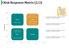 Risk Response Matrix Retain Ppt PowerPoint Presentation Outline Portrait