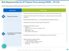 Risk Response Plan For ICT Sector Firms During COVID 19 Authorities Ppt Infographic Template Slideshow PDF