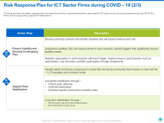 Risk Response Plan For ICT Sector Firms During COVID 19 Chain Ppt Styles Portfolio PDF
