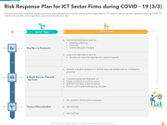 Risk Response Plan For ICT Sector Firms During Covid 19 Nera Pictures PDF