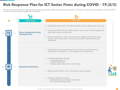 Risk Response Plan For ICT Sector Firms During Covid 19 Plan Elements PDF
