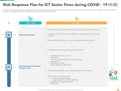 Risk Response Plan For ICT Sector Firms During Covid 19 Team Designs PDF